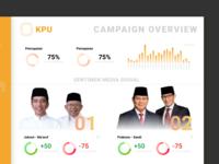KPU Dashboard
