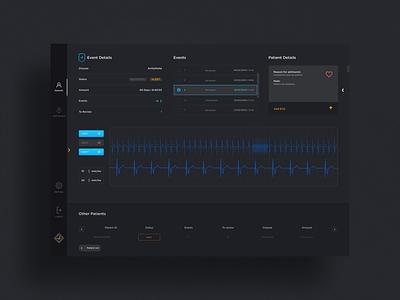 CAST Dark Mode events designsystem saas saas app ecg desktop productdesign uxui ui ux design