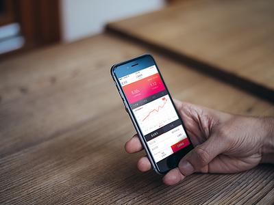 Red version ui app financial detailpage fund