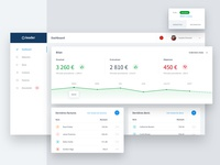 Coleader Dashboard