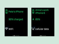 Data Glance