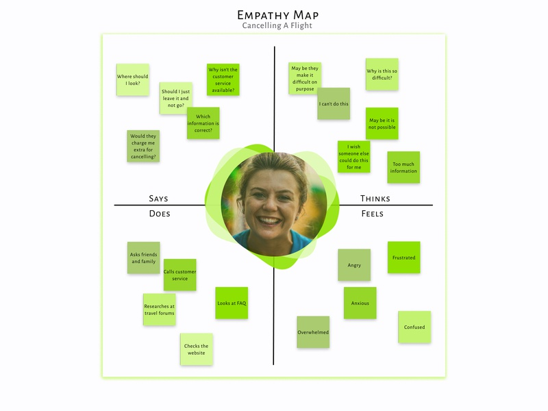 Empathy map of cancelling a flight user experience designer user experience design user experience ux designthinking green persona ux design illustrator illustration figma design uxdesign ux user experience user empathise empathy map empathy