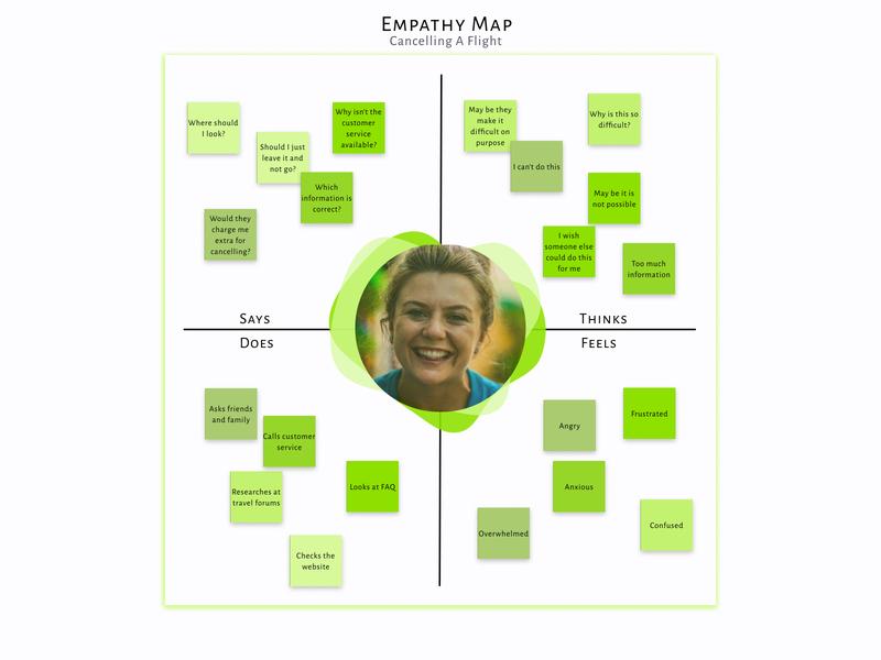 Empathy map of cancelling a flight user experience designer user experience design user experience ux designthinking green persona ux design illustrator illustration figma design uxdesign ux user experience user empathise empathy map empathy