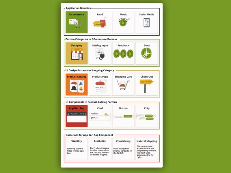 Graphical Architecture - Kiwi ui design web design ux design architecture ux ui illustrator illustration vector figma design
