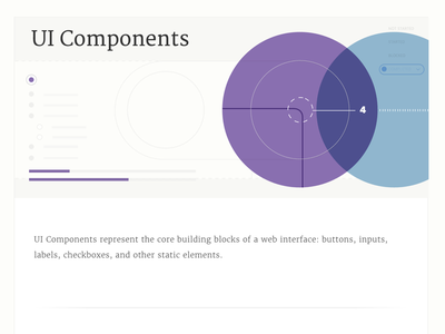 Styleguide UI Components components illustration styleguide