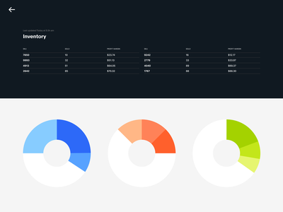 Data Viz Vignette ecommerce design database color block visual design dark ui color ui