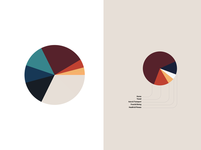 Data Viz Vignette color block line typography exploration visual design color sketch vignette piechart dataviz