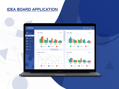 idea board dashboard design dashboard app dashboad interface design application app ui  ux ux ui