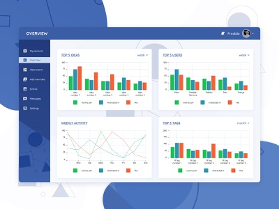 idea app overview charts chart overview uiux design uiux application application design dashboard app dashboard design app uiuxdesign uidesign figma design ux ui