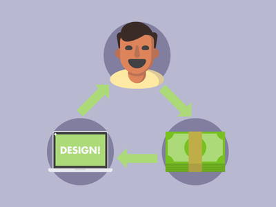 Invest In Design vector illustrator money macbook icon character illustration blog