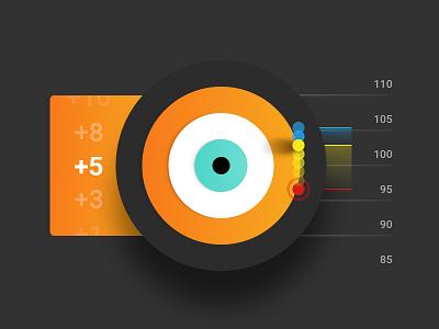 Golf Simulator Target Detail ux sports mobile app mobile ios golf vector sketch ui
