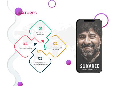 Creative Flutter Health App Design Work app designer health care app healthcare mobile mobile app app ui app development app development company app developer app