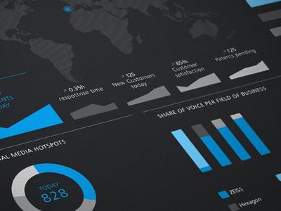 Realtime Infographics