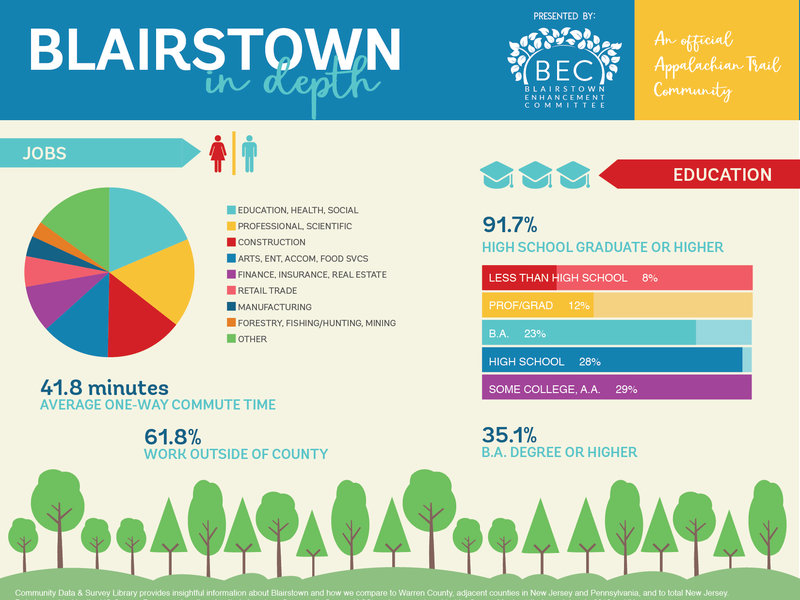 Town infographic infographic design