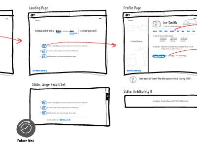 Sketching a UI Flow flow wireframe ui interface