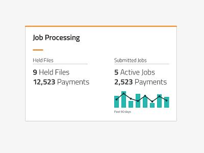 Job Processing graph line box payment job processing widget