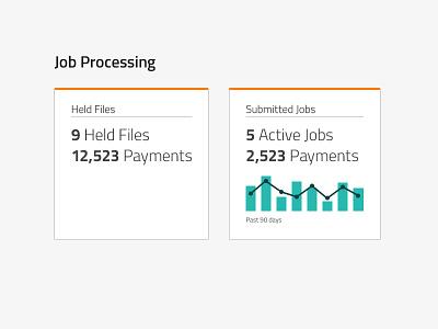 Job Processing Revision job processing revision widget payments graph line box