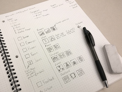 Navigation Icons Sketch sketch wireframe navigation icons dotgrid penicl paper