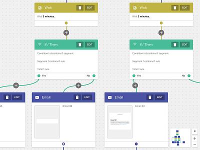 Campaign Builder proxima nova builder build campaign