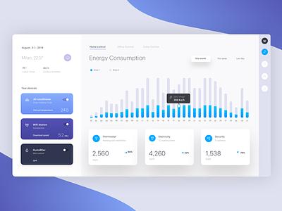 Smart Home Dashboard Exploration energy report histogram desktop app clean colorful smarthome dashboard gradient