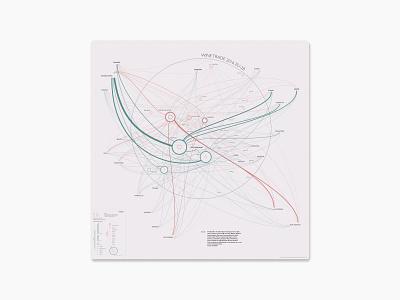 Wine Trade in EU28 - 2016 information design minimal visual design data visualization information infographic