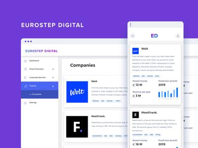 Eurostep Digital - Equity market platform