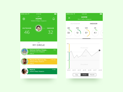 Air Quality Monitoring App air quality app smart home smart city ux ui saas design