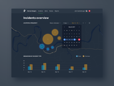 Surveillance dashboard dark mode night dark mode dark map location surveillance data dashboard visualization graph bar chart