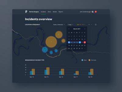 Surveillance dashboard dark mode night dark mode dark map location surveillance data dashboard visualization graph bar chart