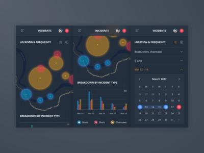 Mobile dashboard dark mode night dark mode dark map location surveillance data dashboard visualization graph bar chart