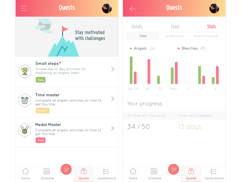 Challenges for a habit forming game app ux ui game