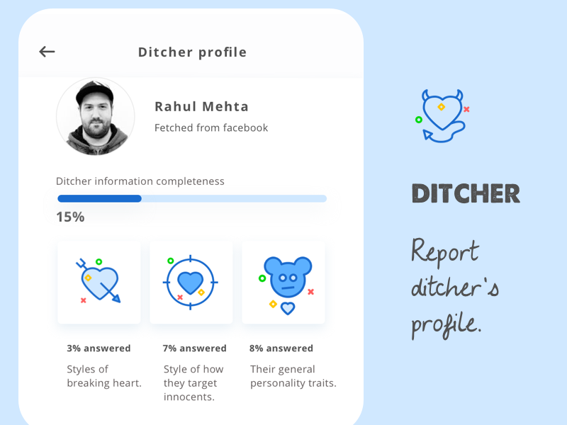 Ditcher app concept spam report sketch sketchapp mobile ui clean design ui design radhika dutt concept visual ui