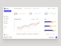 Updated dashboard data number product dashboard design minimalist minimal metric graphic chart dashboard dashboard ui design ux figma ui