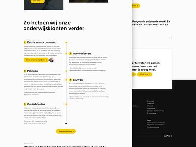 Programic website redesign web design sketch user experience website webdesign user interface redesign portfolio experience ux ui interface digital agency development design case study agency