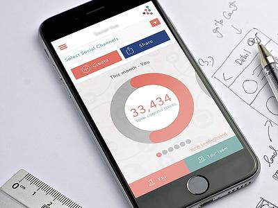 Social App Dashboard dashboard design app ui ux