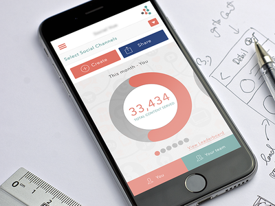 Social App Dashboard