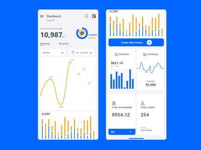 Trading Application Dashboard ux design ui design figma branding mobile ios android app xd design