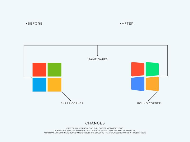 redesigning microsoft logo redesign website app flat logodesign skeuomorphic shadow logo modern logo microsoft