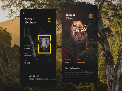 Mobile App for Threatened species