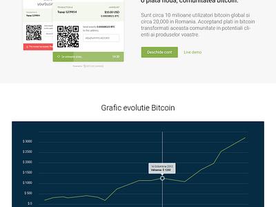 utilizatori bitcoin)