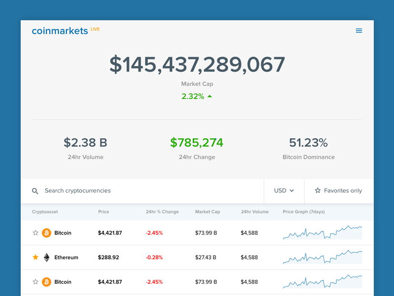CoinMarkets clean ui web app table search dashboard coin price graph ethereum bitcoin cryptocurrency