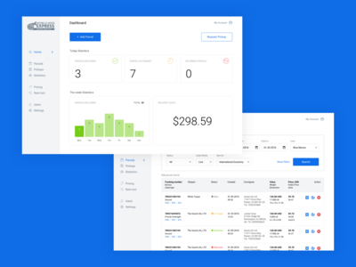 Shipping Dashboard