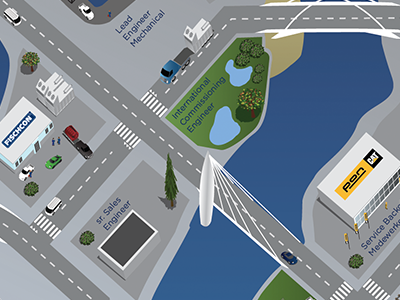 Roadmap of your career vector illustration topec fischcon caterpillar pon