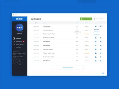 Majio - Dashboard jobs big data data popup listing dashboard hr careers ai majio