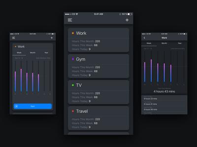 Timer App Thing cards semiflat gradients shadows analytics graph timer ios dark ux ui