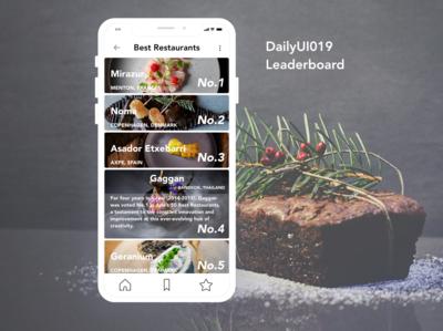 Dailyui019 - Leaderboard