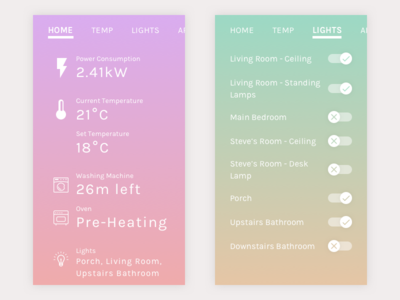 Daily UI #21 – Home Monitoring App