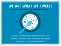 We Are What We Tweet Infographic Cover