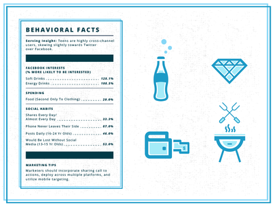 We Are What We Tweet Icons icons infographic design illustration soda diamonds wallet grill facts nutritional facts facebook twitter