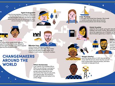 Changemakers map illustration editorial illustration illustration